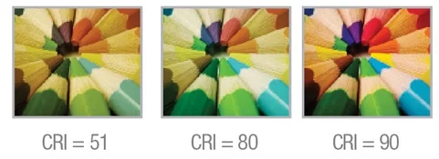 LED-color-space-CRI