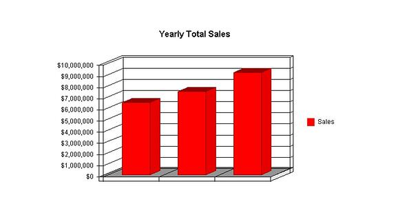 Sales_Projections point of purchase design