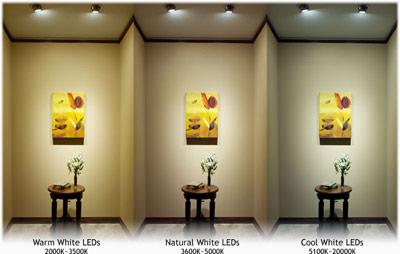 led-range-in-color-temperature